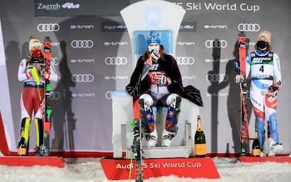 Slalom Zagabria, trionfo Vlhova. Male le azzurre