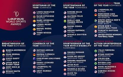 Laureus Sports Awards: tutte le nomination