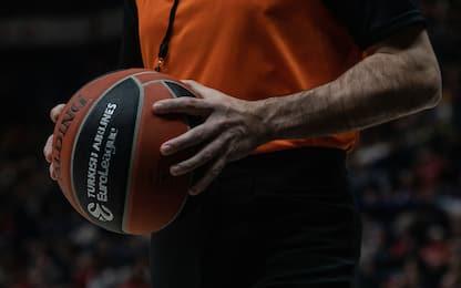 Eurolega e FIBA, sospesi tutti i tornei