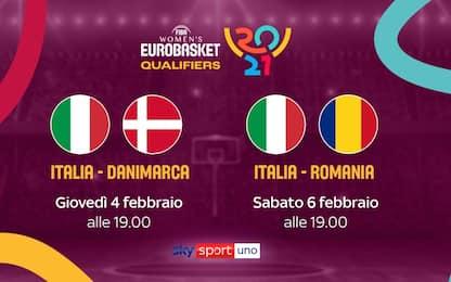Eurobasket, doppio impegno per le azzurre