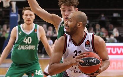 Eurolega, Milano sbanca Kaunas e torna terza