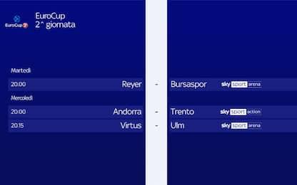 Eurocup, 2^ giornata. Stasera in campo Venezia