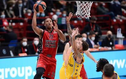 Milano concede il tris, battuto il Maccabi 83-72
