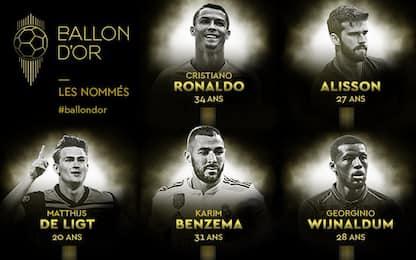 Pallone d'oro 2019, i candidati LIVE