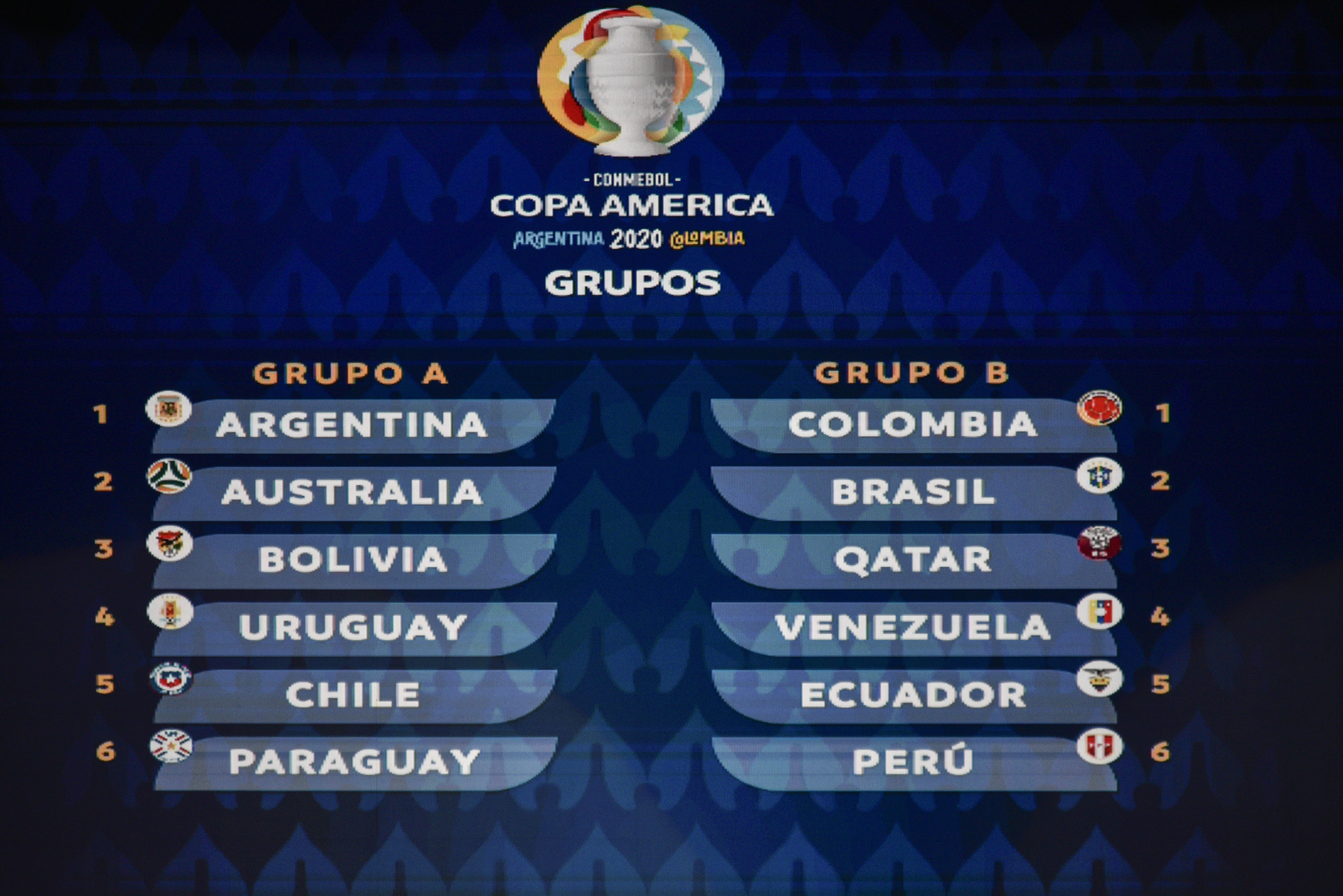 CARTAGENA, COLOMBIA - DECEMBER 03: Final groups for Copa America 2020 are displayed on the big screen during the draw for Copa America 2020 co-hosted by Argentina and Colombia at Centro de Convenciones de Cartagena de Indias on December 03, 2019 in Cartagena, Colombia.  (Photo by Guillermo Legaria/Getty Images)
