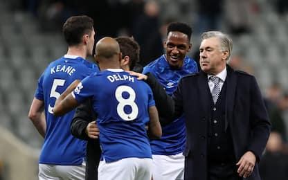 Everton taglia stipendi per aiutare gli impiegati