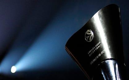 Ufficiale, Eurolega ed Eurocup cancellate