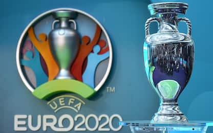 """Kallen: """"Covid? Sedi Euro 2020 possono cambiare"""""""