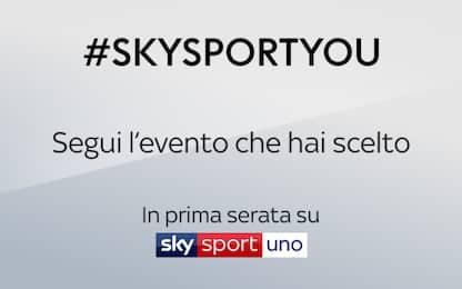 #SkySportYou, Ranieri vince il sondaggio