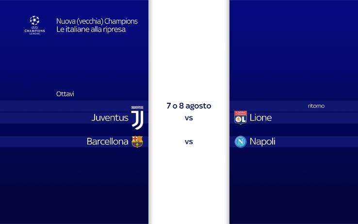 Champions date italiane