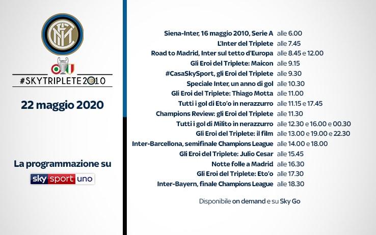 Triplete Inter
