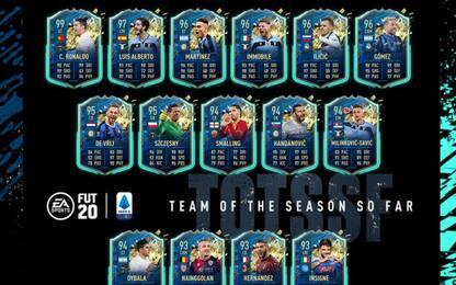 Fifa 20 TOTSSF, la squadra dell'anno in Serie A