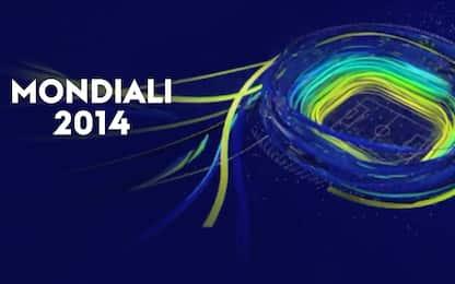 Mondiali 2014, le partite su Sky Sport: guida tv