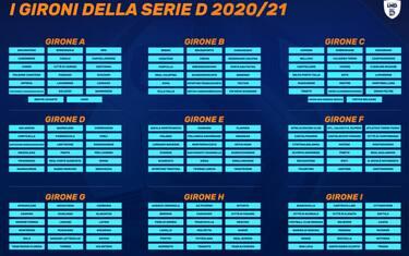 Serie D, i gironi 2020 2021 | Sky Sport