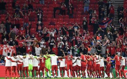 Supercoppa, la festa del Bayern con i tifosi. FOTO