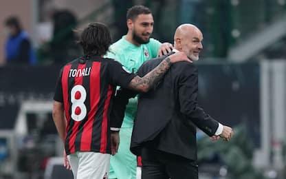 Età media: il Milan è il club più giovane d'Europa