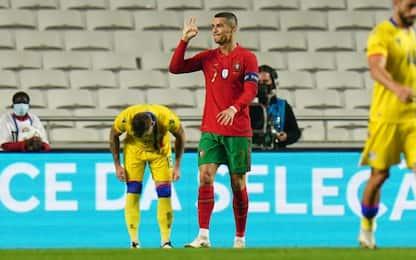 CR7, gol contro Andorra e Puskas raggiunto