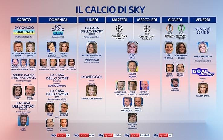 calcio di Sky