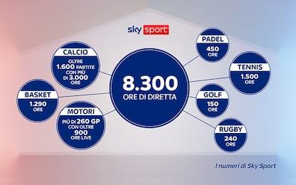 La guida alla nuova stagione di Sky Sport