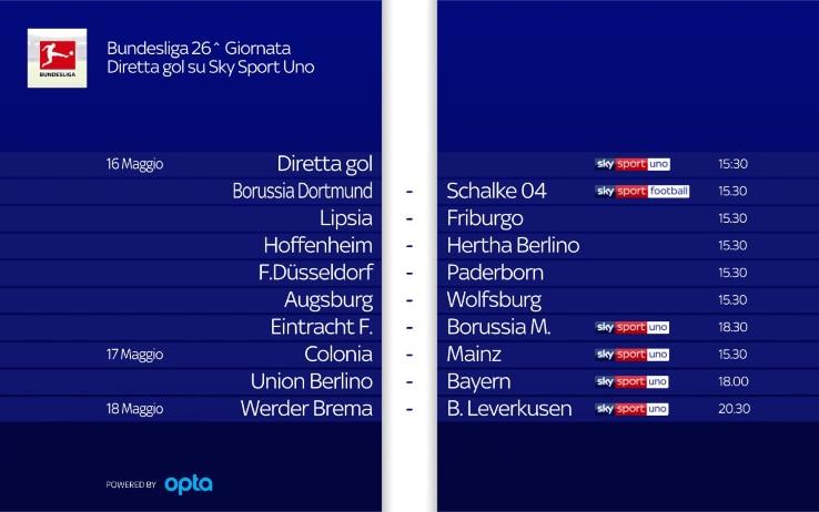 Bundesliga Calendario Orari E Dove Vedere La 26 Giornata Sky Sport