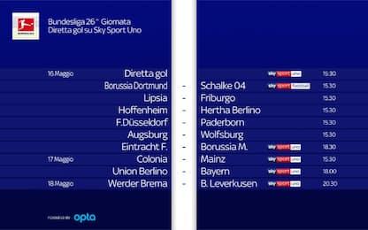 Bundesliga, il programma del weekend su Sky