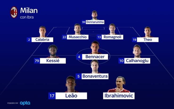 Il Milan con Zlatan Ibrahimovic