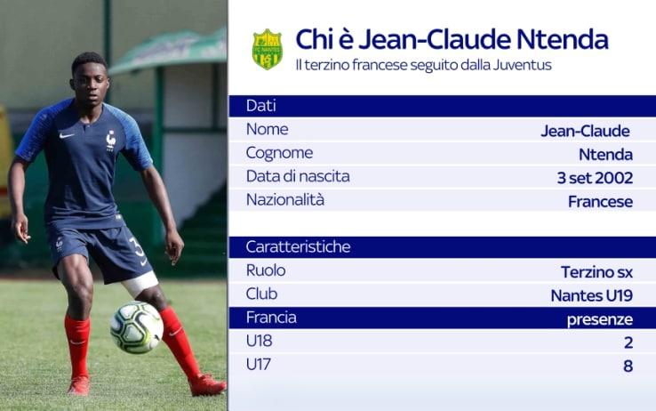 Juventus: occhi su Ntenda