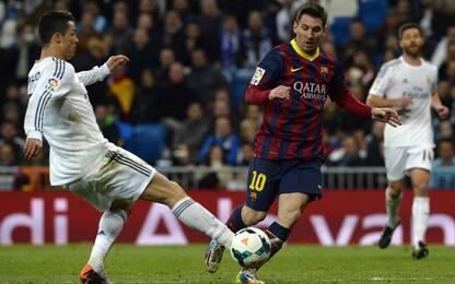 I più costosi del 2014, CR7 raggiunge Messi