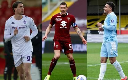 Vlahovic, Belotti, Malen: in 3 per il nuovo Milan