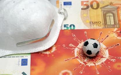 Il prezzo di tutti i giocatori di Serie A