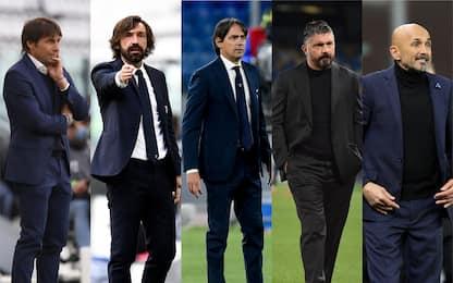 La situazione delle 20 panchine di Serie A