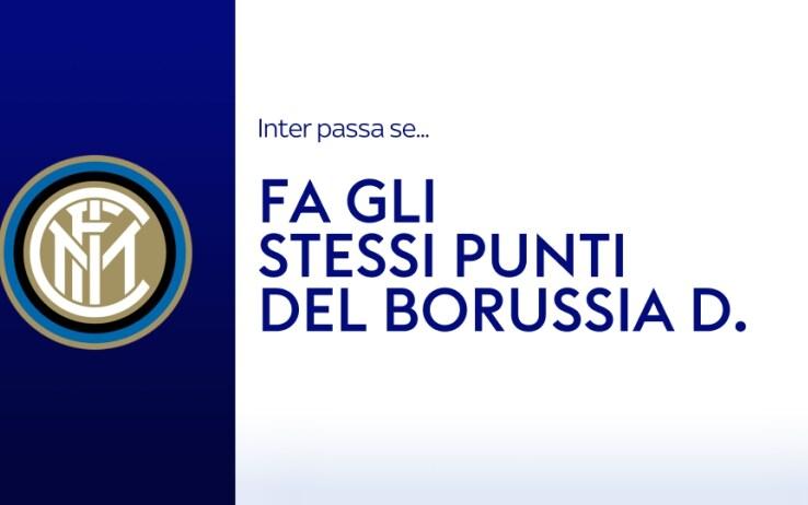 L'Inter si qualifica se...