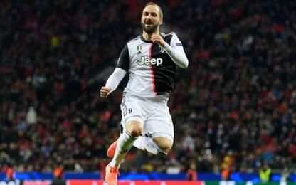Champions League: tutti i gol della Juve. VIDEO