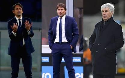 Lazio, Inter, Atalanta: cosa manca per gli ottavi?