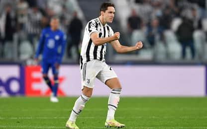 Zenit-Juventus, dove vedere la partita in tv