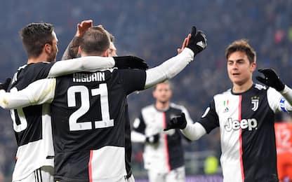 La Juve ai quarti in HD: Udinese travolta 4-0