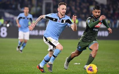 Coppa Italia, calendario e tabellone dei quarti