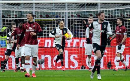 Ronaldo salva la Juve al 91': 1-1 con il Milan