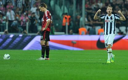 Milan contro il tabù Stadium: 0 vinte in 12 sfide