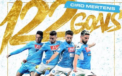 Mertens supera Hamsik: miglior goleador del Napoli