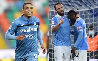 Atalanta-Lazio, Muriel e Muriqi dal 1'. Probabili