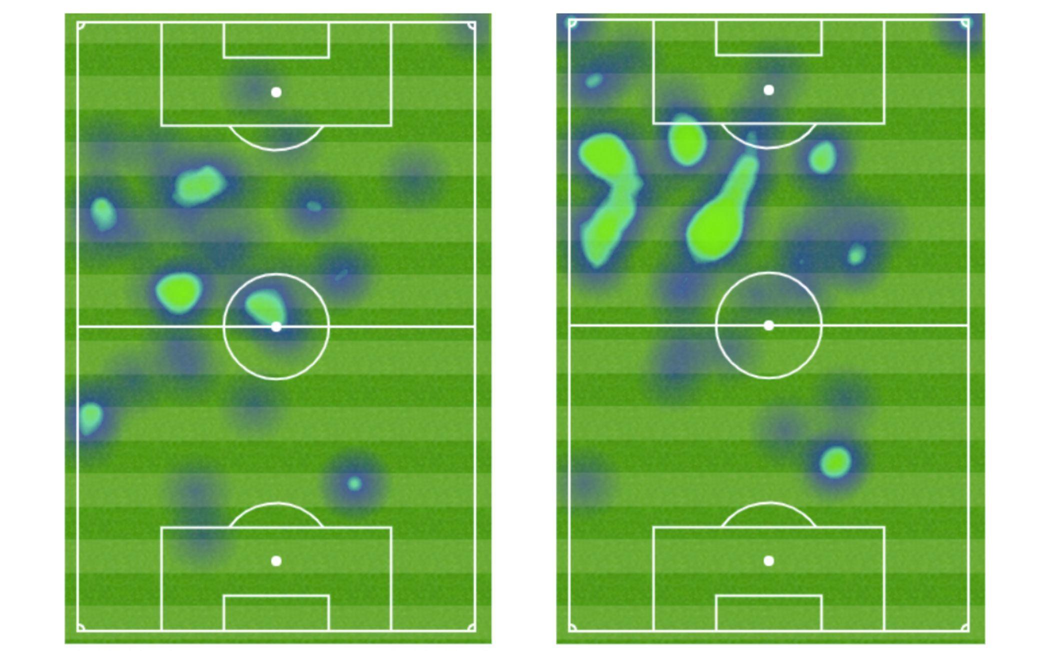 """La """"heatmap"""" di Eriksen tra primo e secondo tempo contro il Ludogorets (foto Opta)"""
