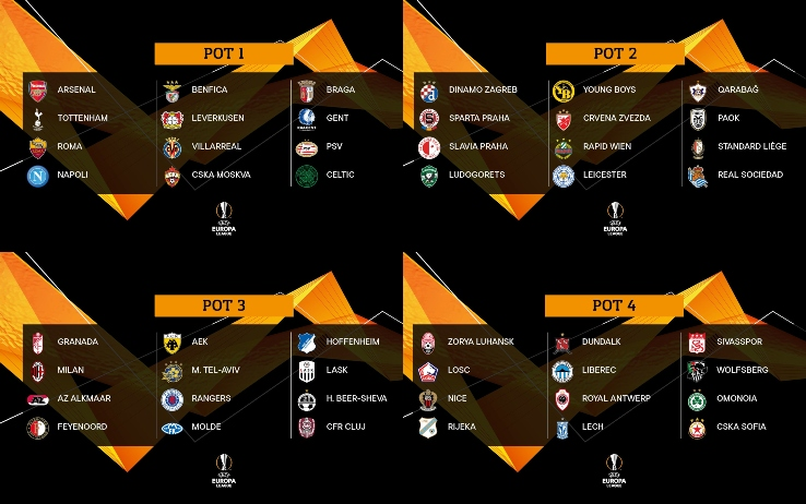 Sorteggio Europa League 2020 2021, gironi in diretta