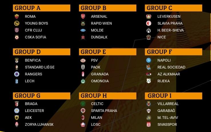 Mondiali 2021 Calendario Gruppo H Sorteggi Europa League: gironi e calendari di Milan, Napoli e Roma