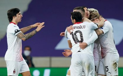 Milan, tutte le combinazioni per la qualificazione
