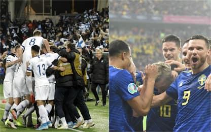 Finlandia e Svezia a Euro 2020: tutti i risultati