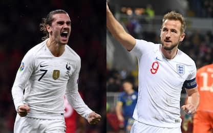 Euro 2020, vincono Francia e Turchia: i risultati
