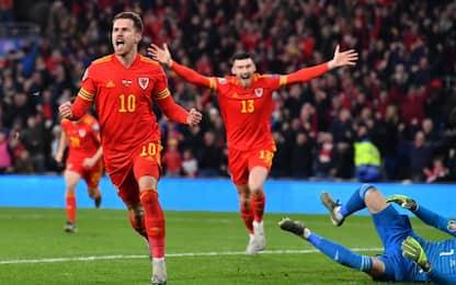 Ramsey porta il Galles a Euro 2020: i risultati
