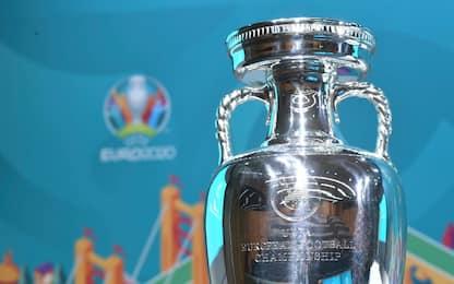 Euro 2020, il sorteggio degli spareggi