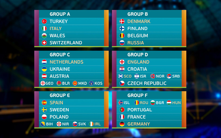 Europei 2020: il girone dell'Italia dopo i sorteggi. Turchia
